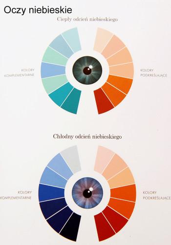 kolory_cieni_oczy_niebieskie