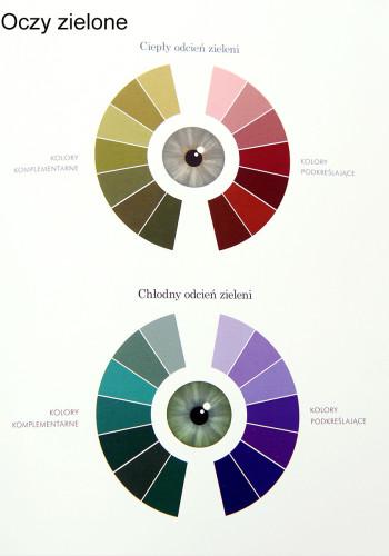 kolory_oczy_zielone