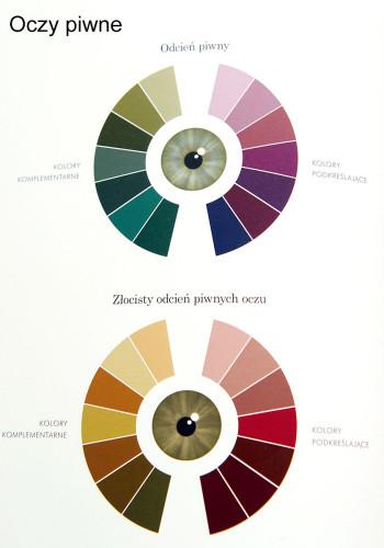 oczy_piwne_kolory
